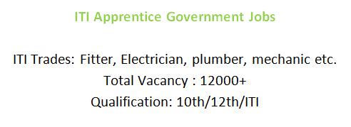 ITI Apprentice Jobs